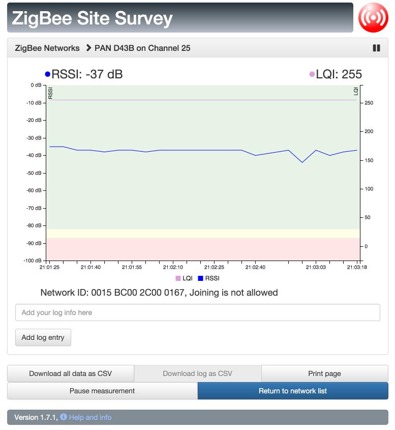 ZigBee Site Survey Tool – Christian Kuster